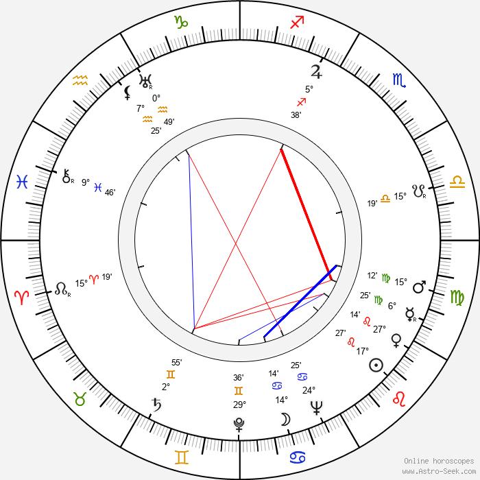 Richard Reeves - Birth horoscope chart