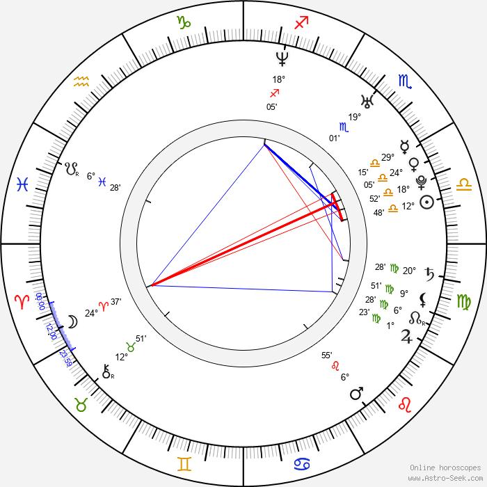 Richard Seymour - Birth horoscope chart