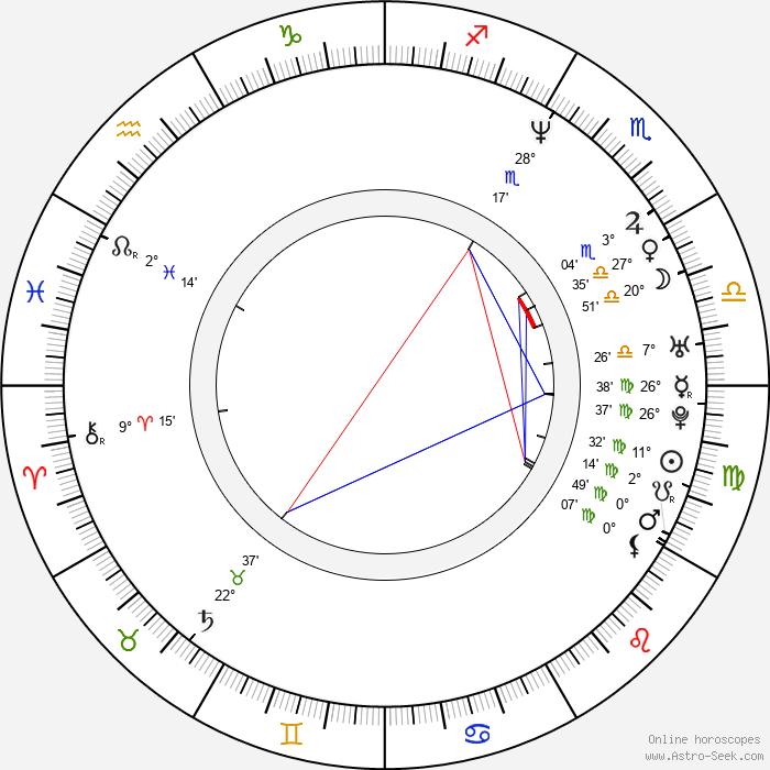 Richard Speight Jr. - Birth horoscope chart