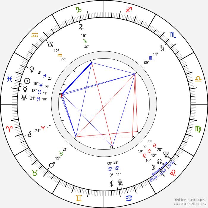 Richard Vernon - Birth horoscope chart