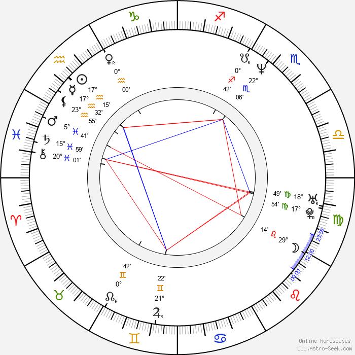Rick Astley - Birth horoscope chart