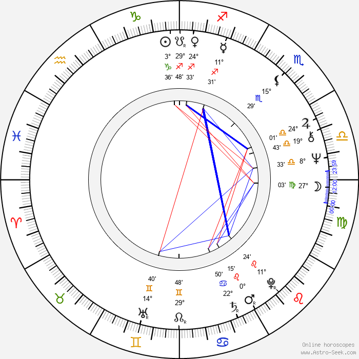 Rick Berman - Birth horoscope chart