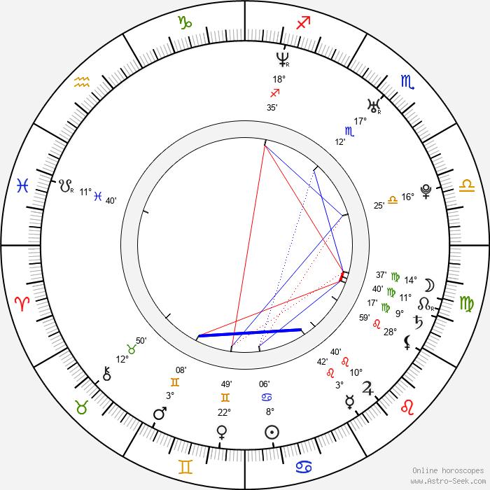 Rick Gonzalez - Birth horoscope chart