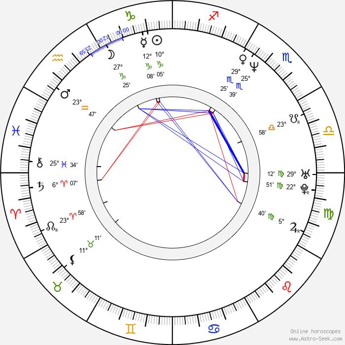 Rick J. Jordan - Birth horoscope chart
