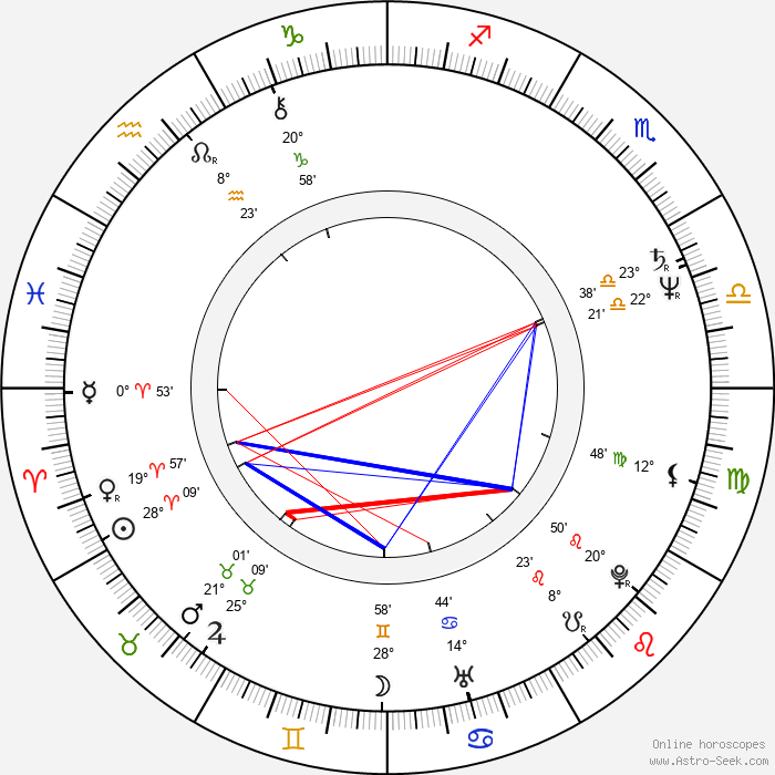 Rick Moranis - Birth horoscope chart