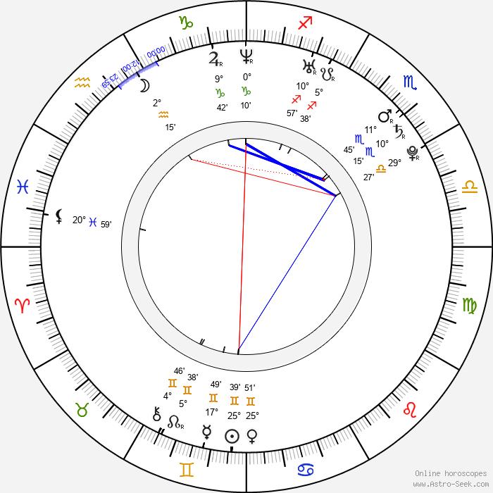 Rick Nash - Birth horoscope chart