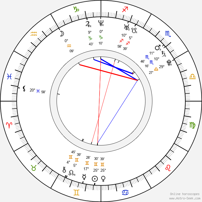 Rick Nash - Birth horoscope chart