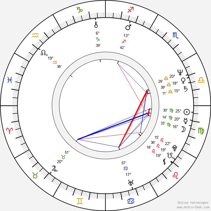 Rick Pitino - Birth horoscope chart
