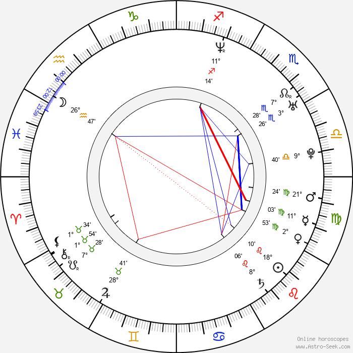 Rick Roberts - Birth horoscope chart