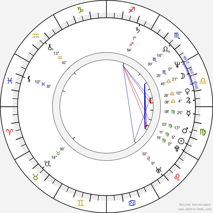 Rick Rossovich - Birth horoscope chart