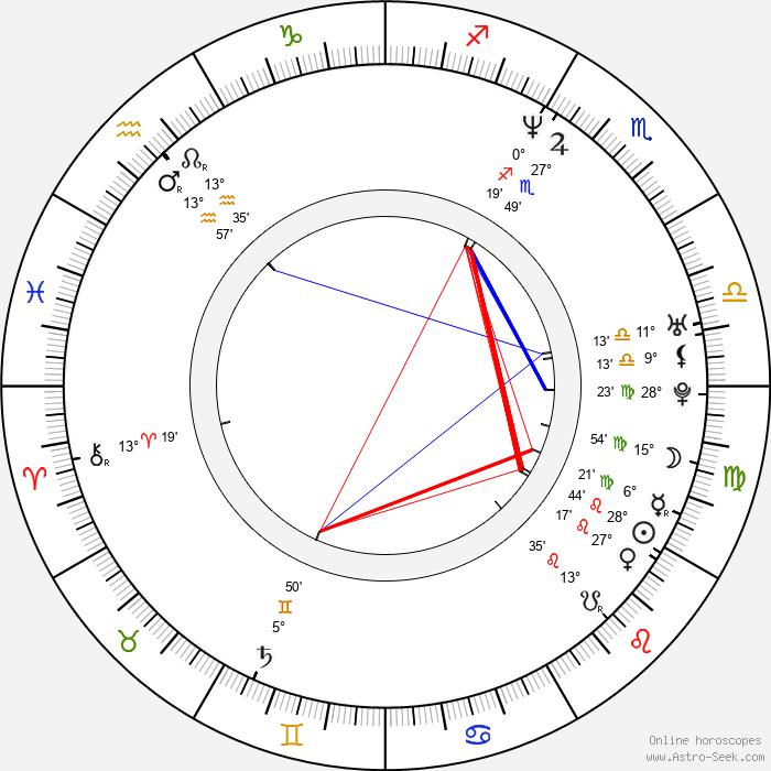 Rick Yune - Birth horoscope chart