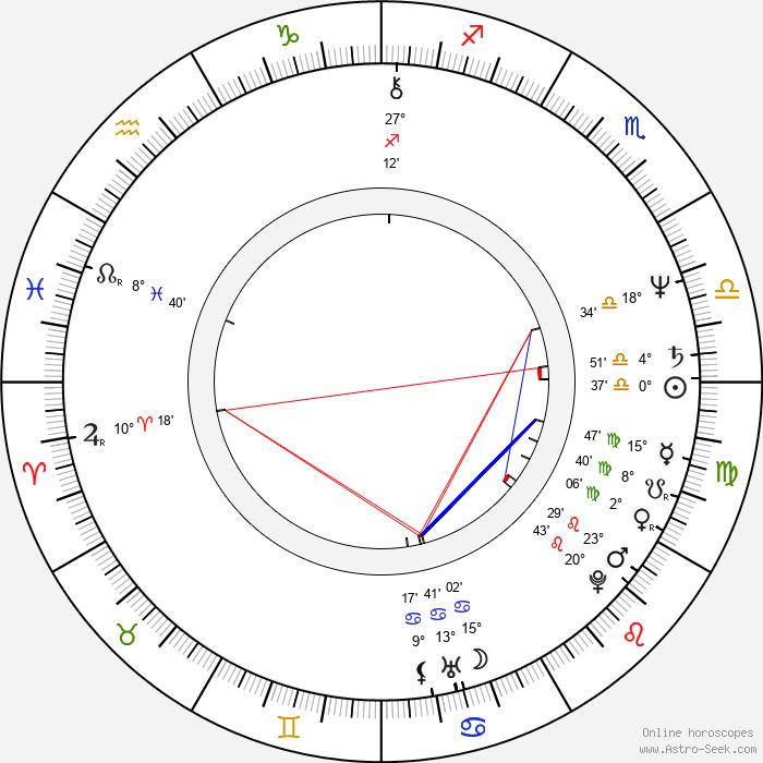 Rick Zumwalt - Birth horoscope chart