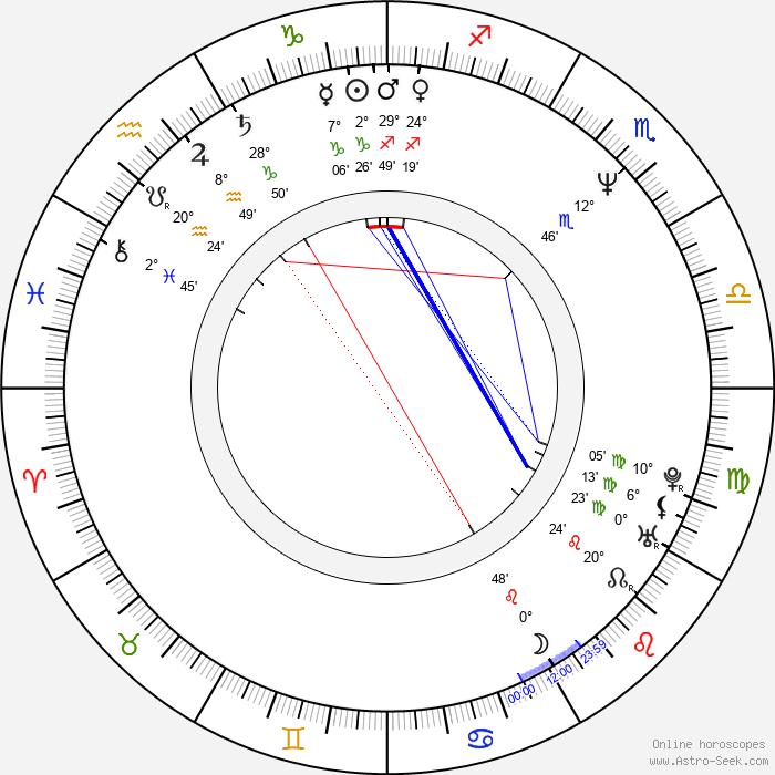 Ricky Grover - Birth horoscope chart