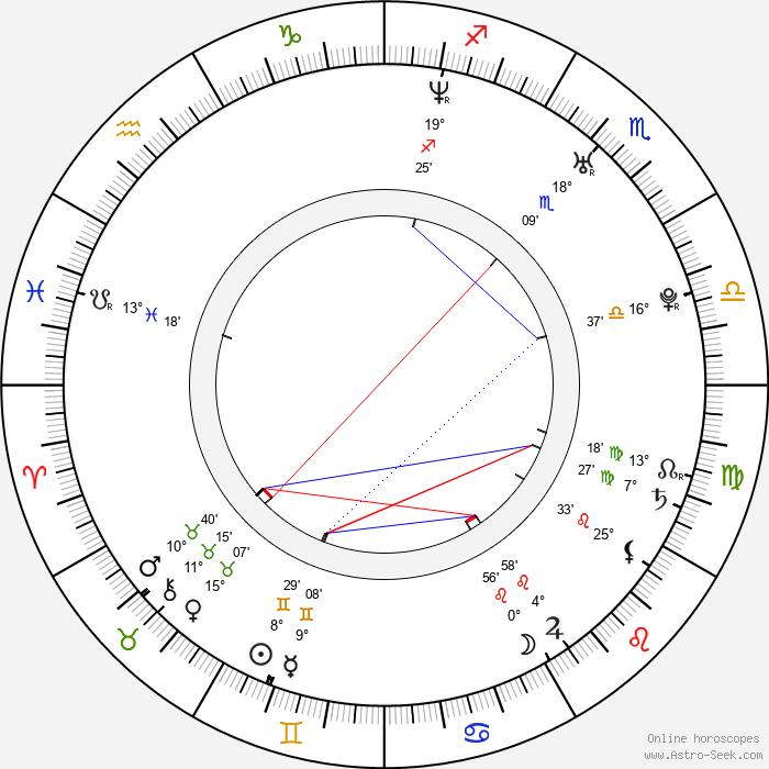 Rie Kugimiya - Birth horoscope chart