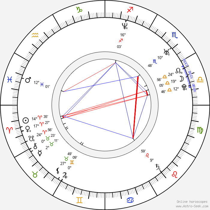 Riel Paley - Birth horoscope chart
