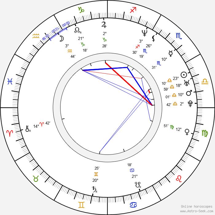 Rifka Lodeizen - Birth horoscope chart