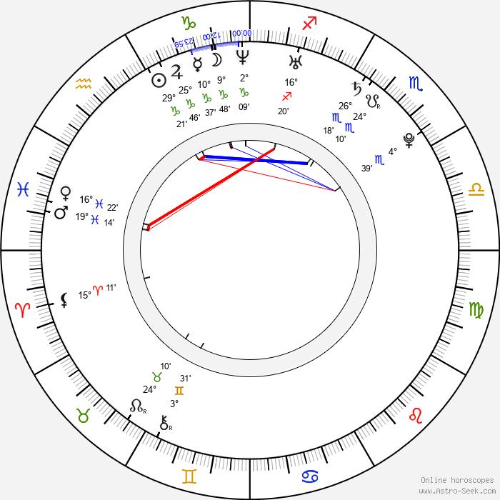 Rika Ishikawa - Birth horoscope chart