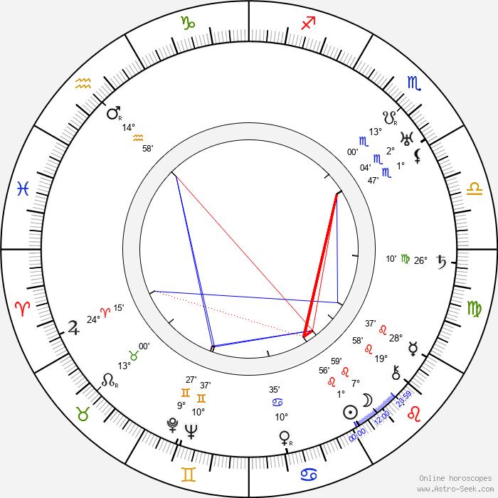 Rina De Liguoro - Birth horoscope chart