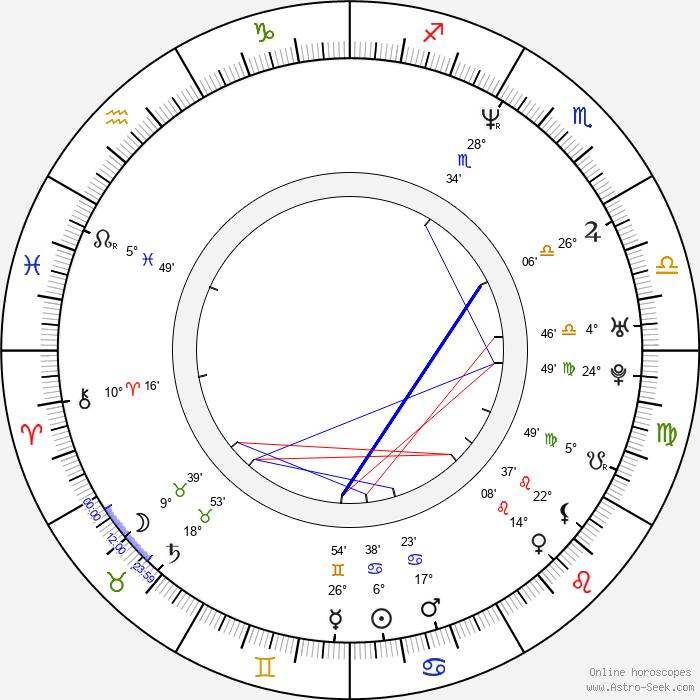 Rio Hackford - Birth horoscope chart