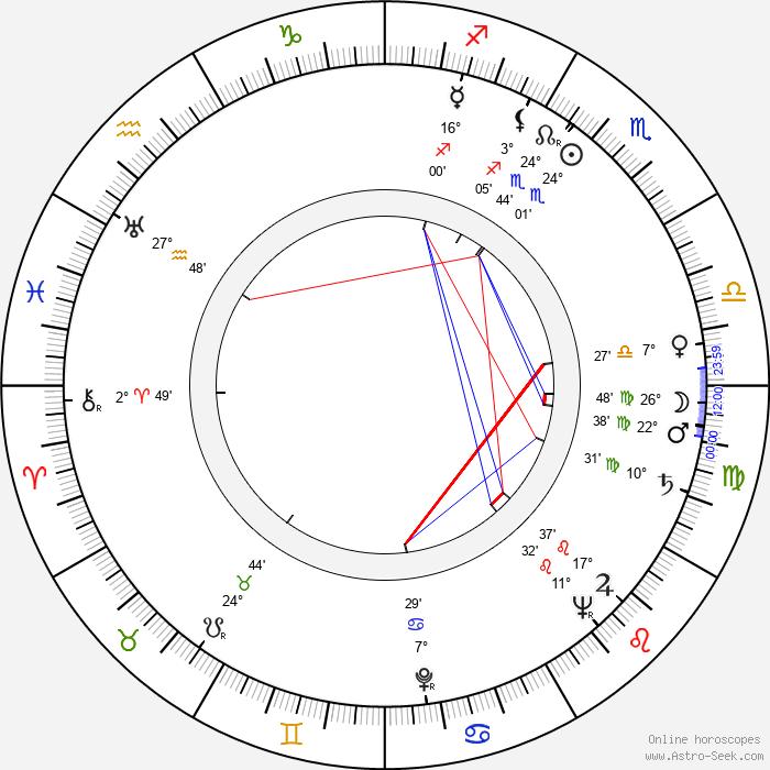 Risto Veste - Birth horoscope chart