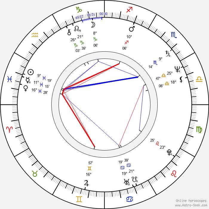 Rita Feldmeier - Birth horoscope chart