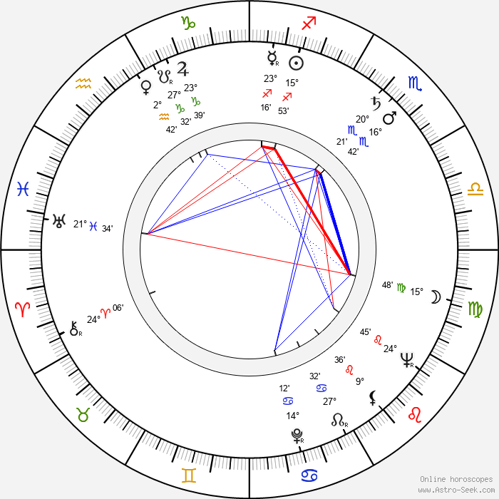 Rita Macedo - Birth horoscope chart