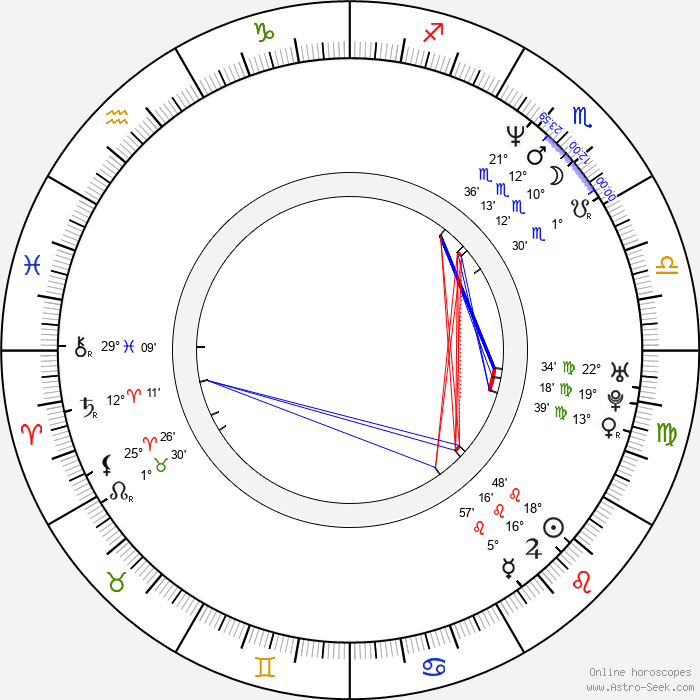 Rizal Mantovani - Birth horoscope chart