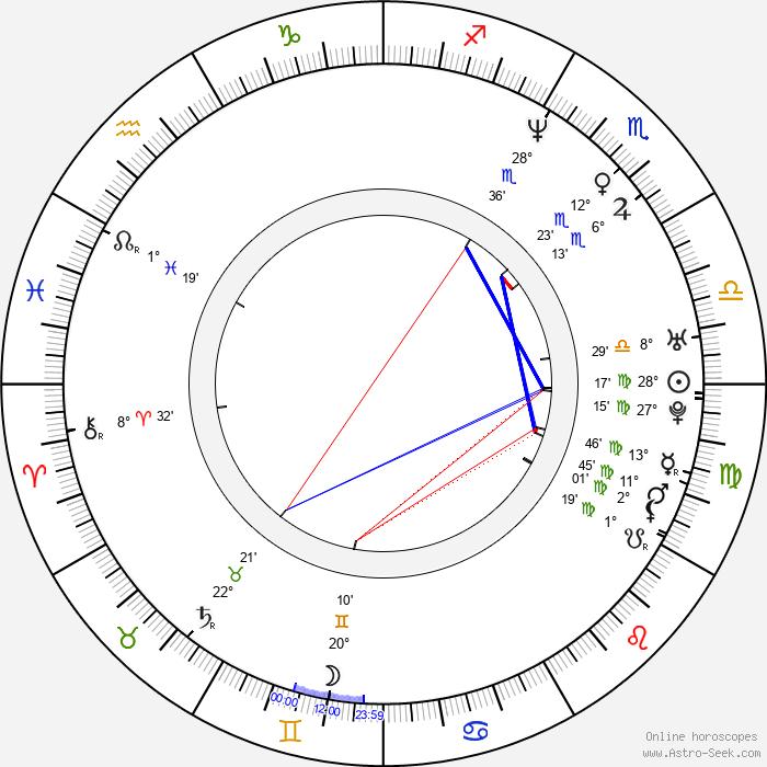 Rob Benedict - Birth horoscope chart
