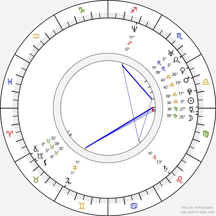 Rob James-Collier - Birth horoscope chart