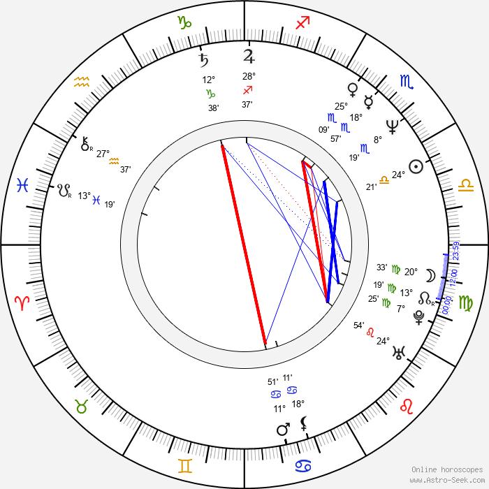 Rob Marshall - Birth horoscope chart