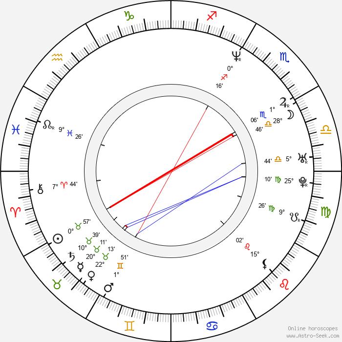 Rob Riggle - Birth horoscope chart