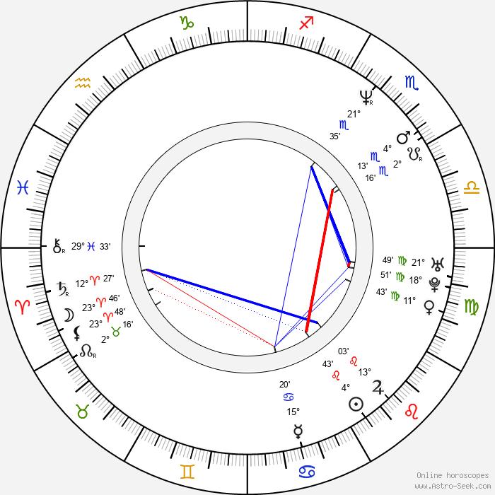Rob Sanchez - Birth horoscope chart