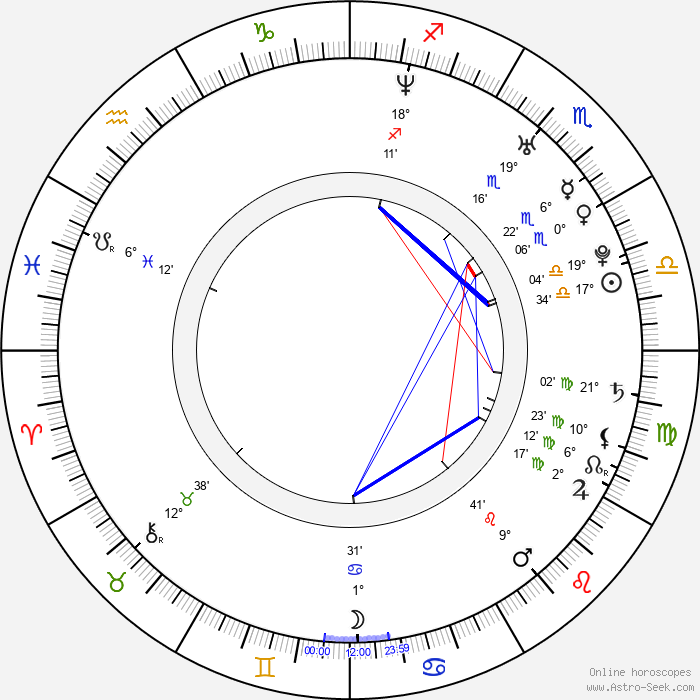 Rob Sheridan - Birth horoscope chart