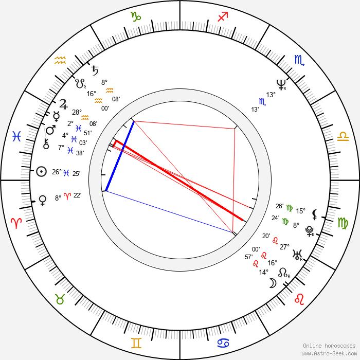 Rob Sitch - Birth horoscope chart