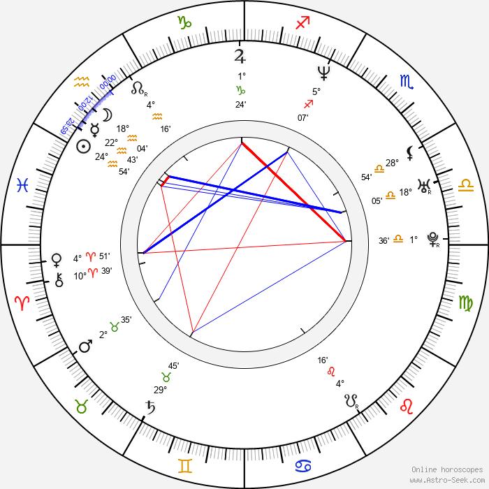 Rob Thomas - Birth horoscope chart