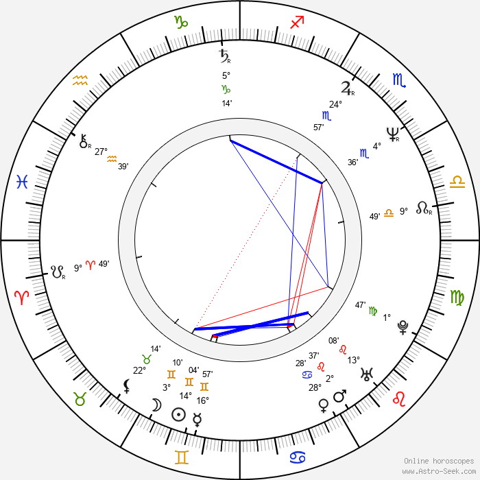 Rob W. King - Birth horoscope chart