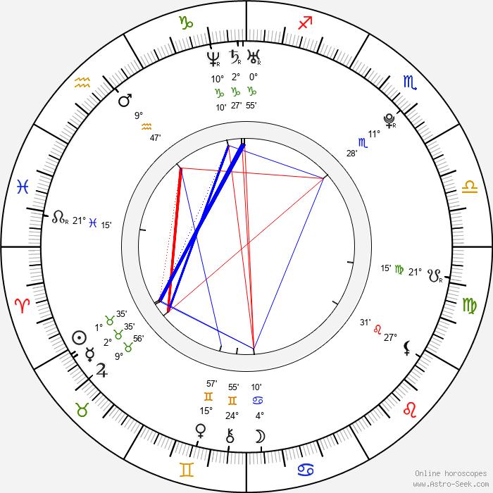 Robbie Amell - Birth horoscope chart