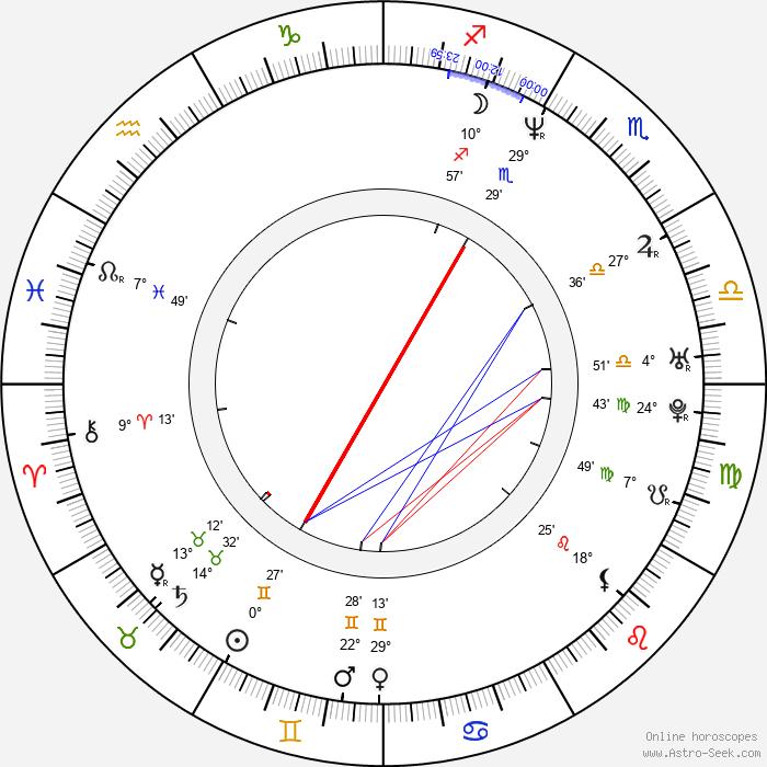 Robbie Magasiva - Birth horoscope chart