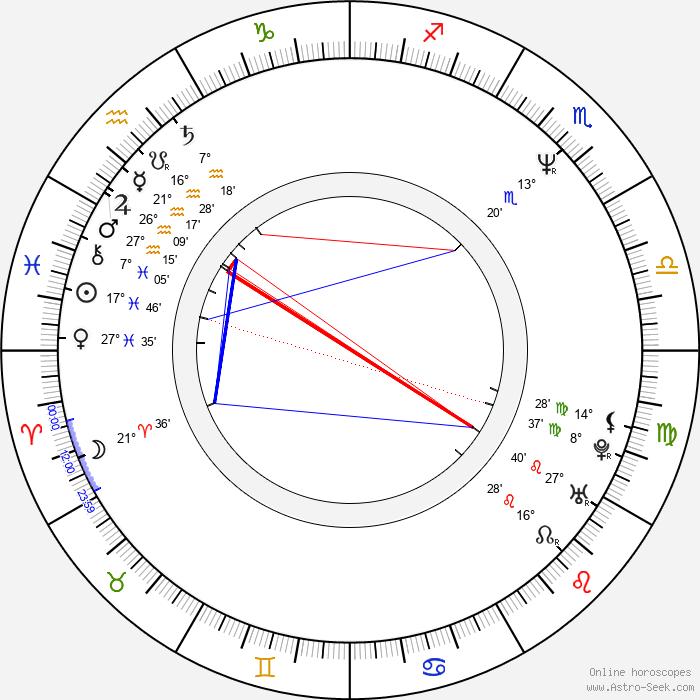 Robert Brian Wilson - Birth horoscope chart