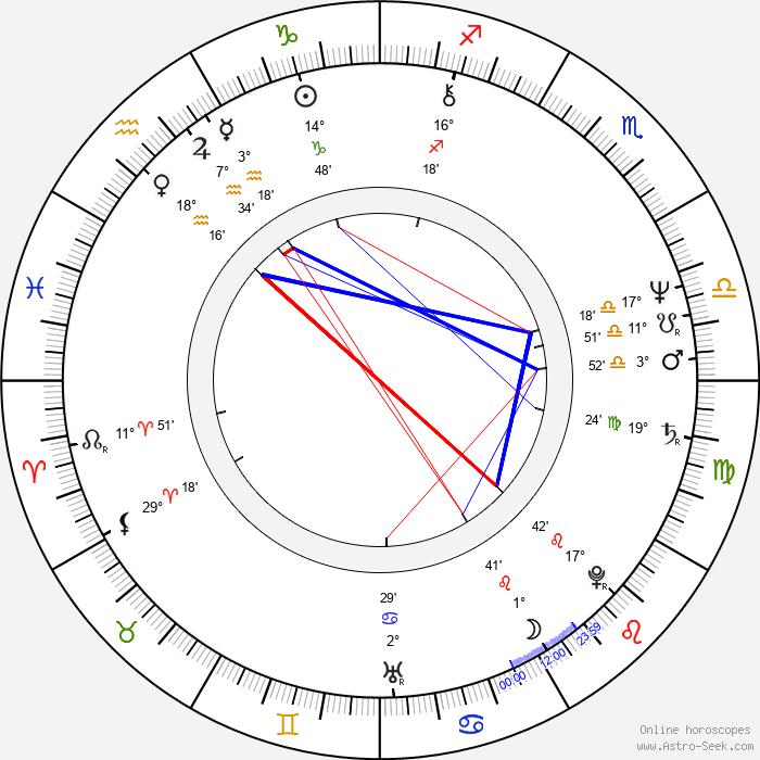 Robert Catrini - Birth horoscope chart