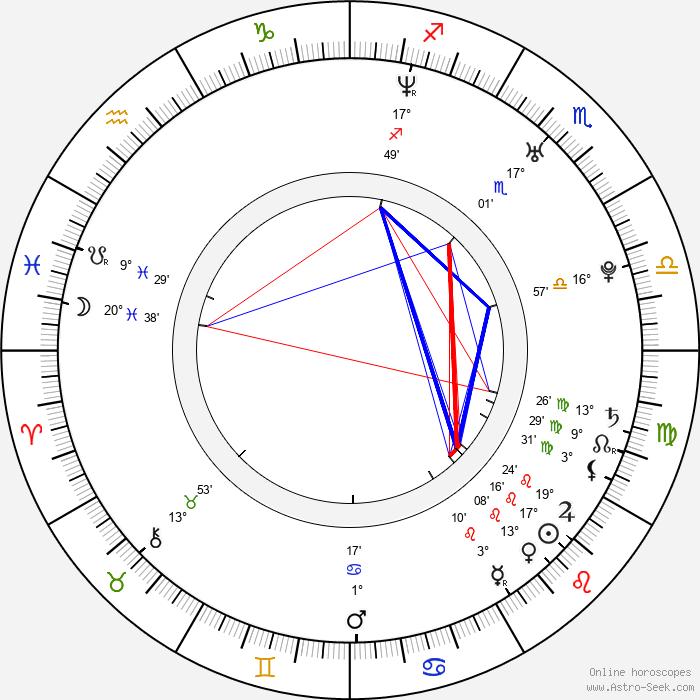Robert Conway - Birth horoscope chart