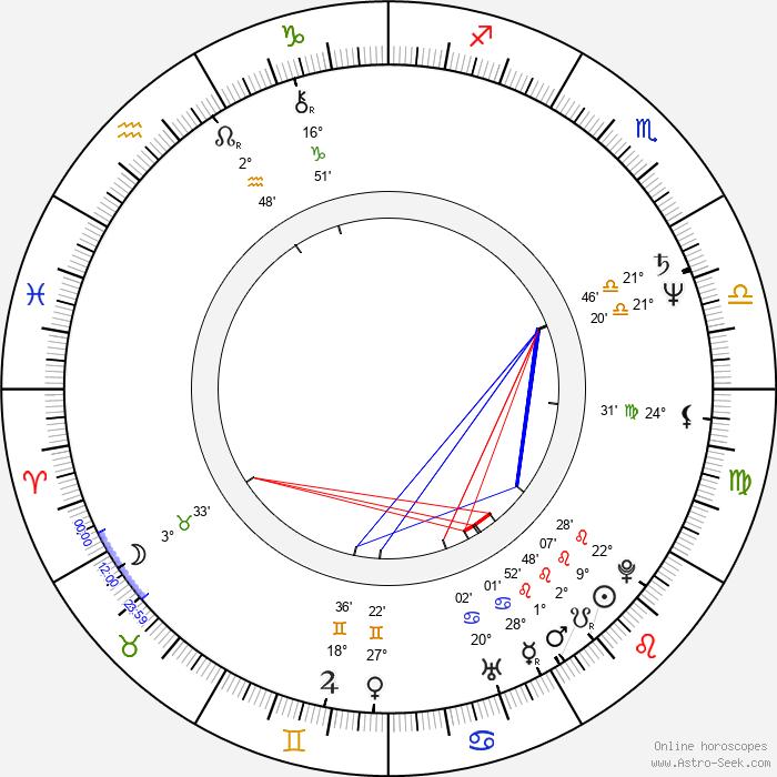 Robert Cray - Birth horoscope chart