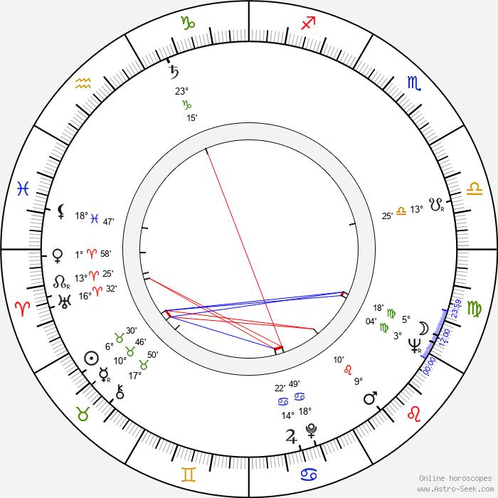 Robert Donner - Birth horoscope chart