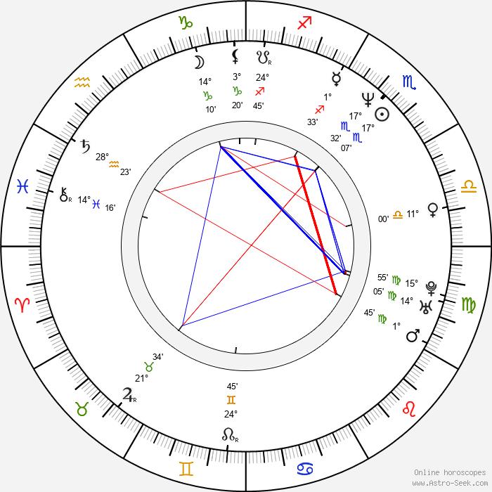 Robert Duncan McNeill - Birth horoscope chart