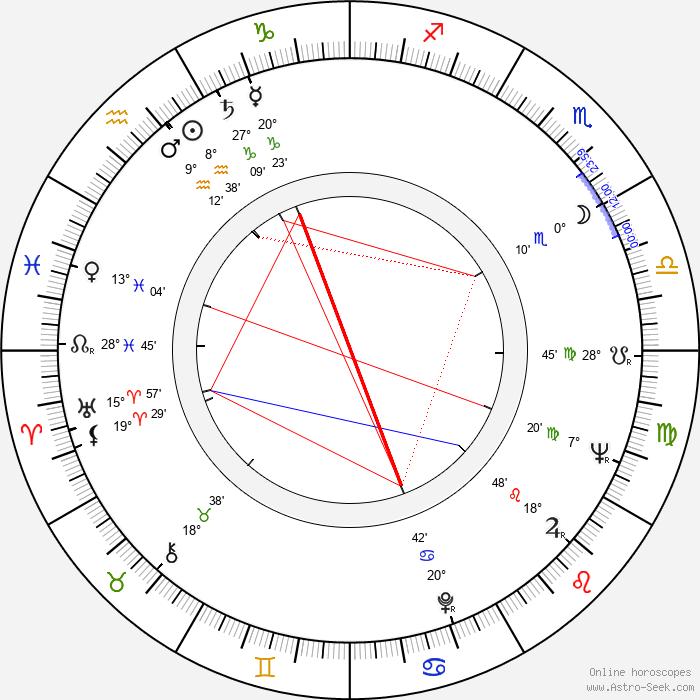 Robert E. Martini - Birth horoscope chart
