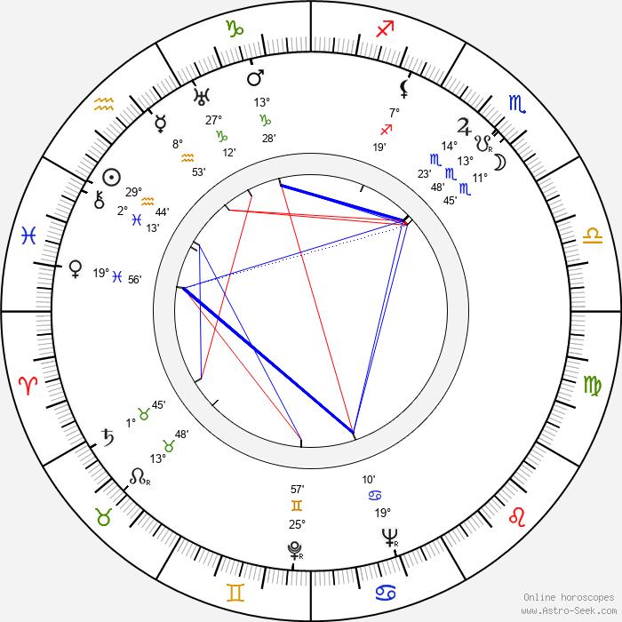 Robert Favart - Birth horoscope chart