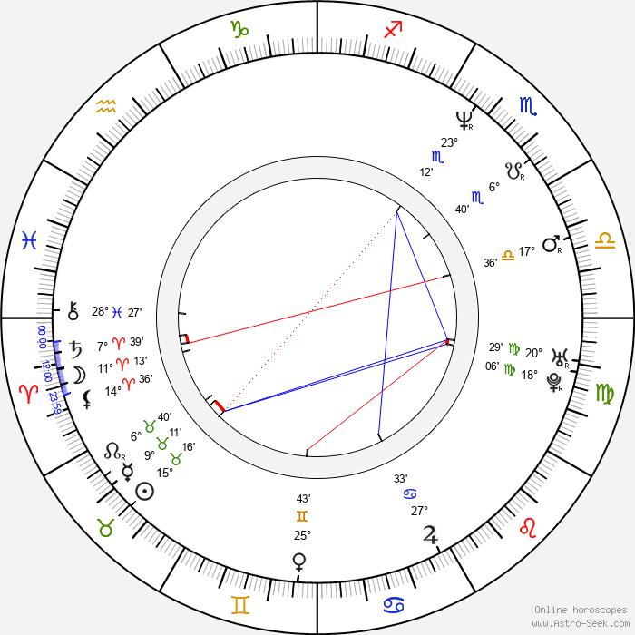 Robert Floyd - Birth horoscope chart