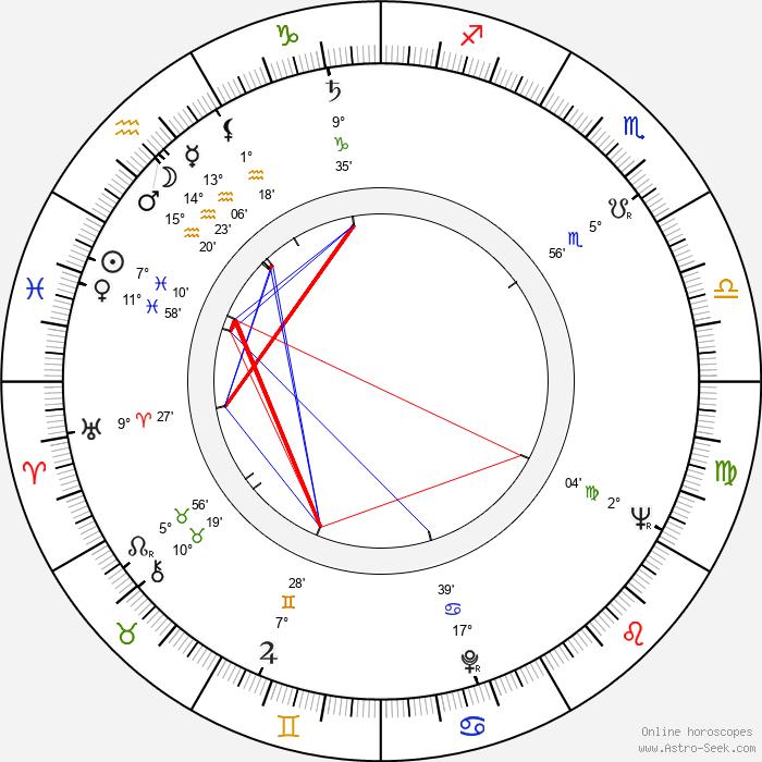 Robert Francis - Birth horoscope chart