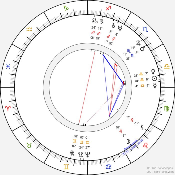 Robert Gilbert - Birth horoscope chart