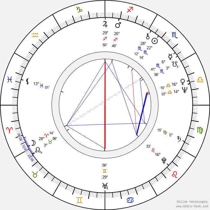 Robert Ginty - Birth horoscope chart